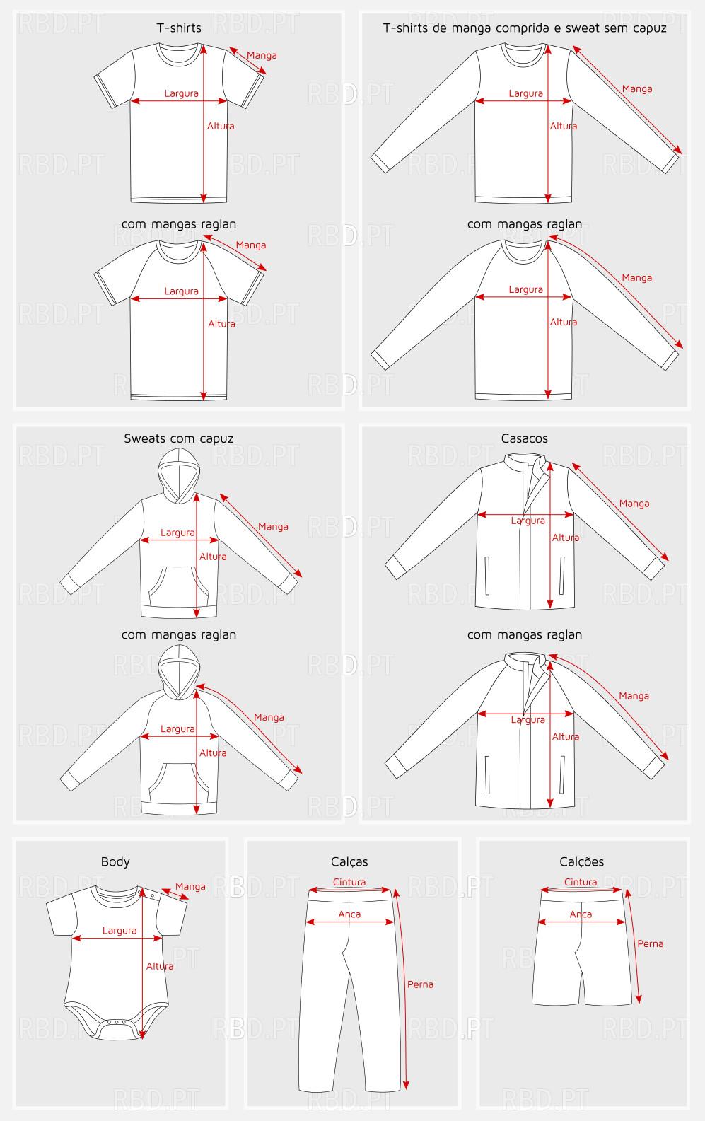 Como medir as diferentes peças de roupa